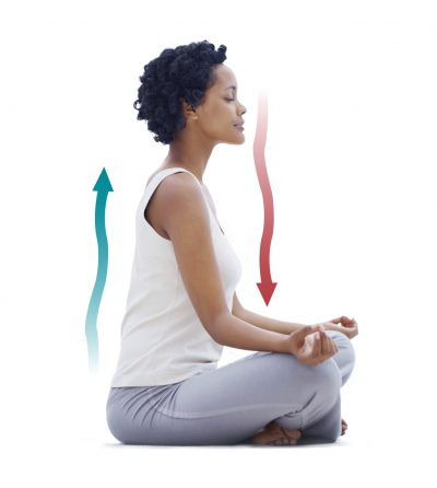 Release Stress with Water up / Fire Down Energy Circulation