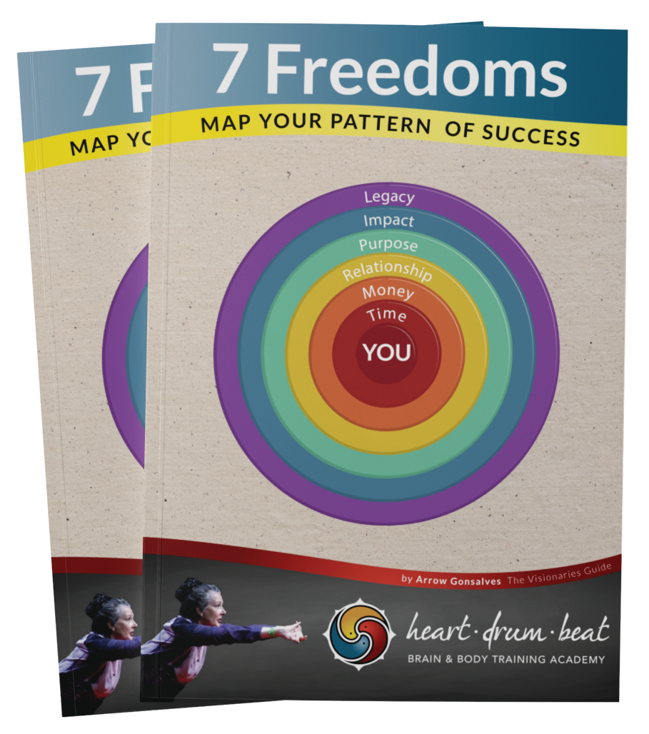 7 Freedoms – Map Your Pattern Of Success
